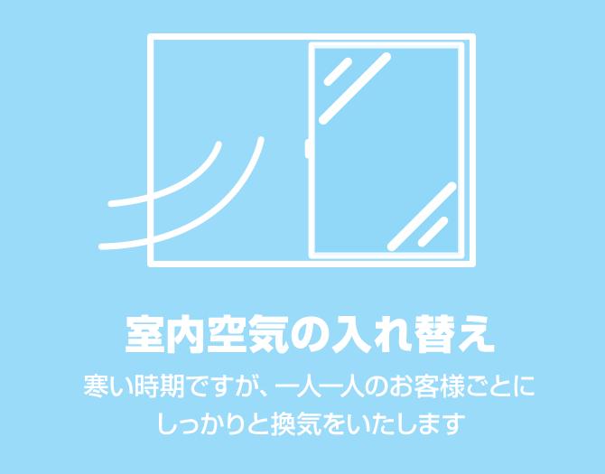 室内空気の換気